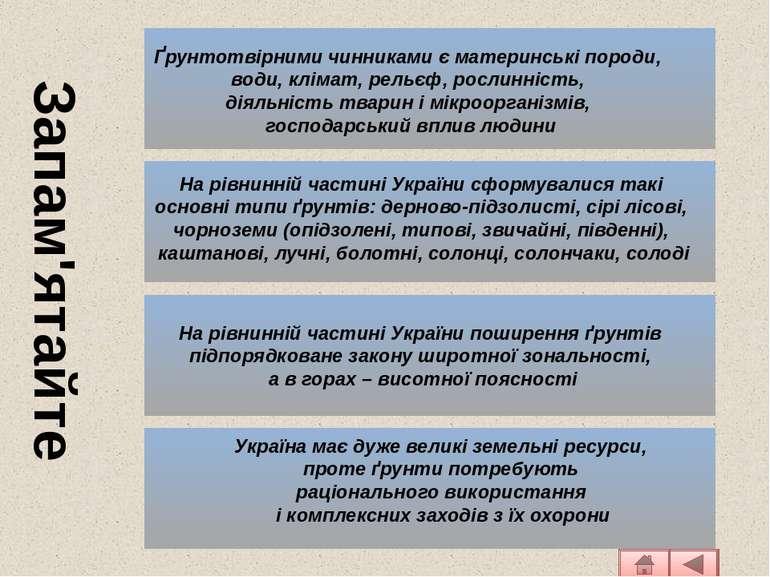 Ґрунтотвірнимичинниками є материнські породи, води, клімат, рельєф, рослинні...
