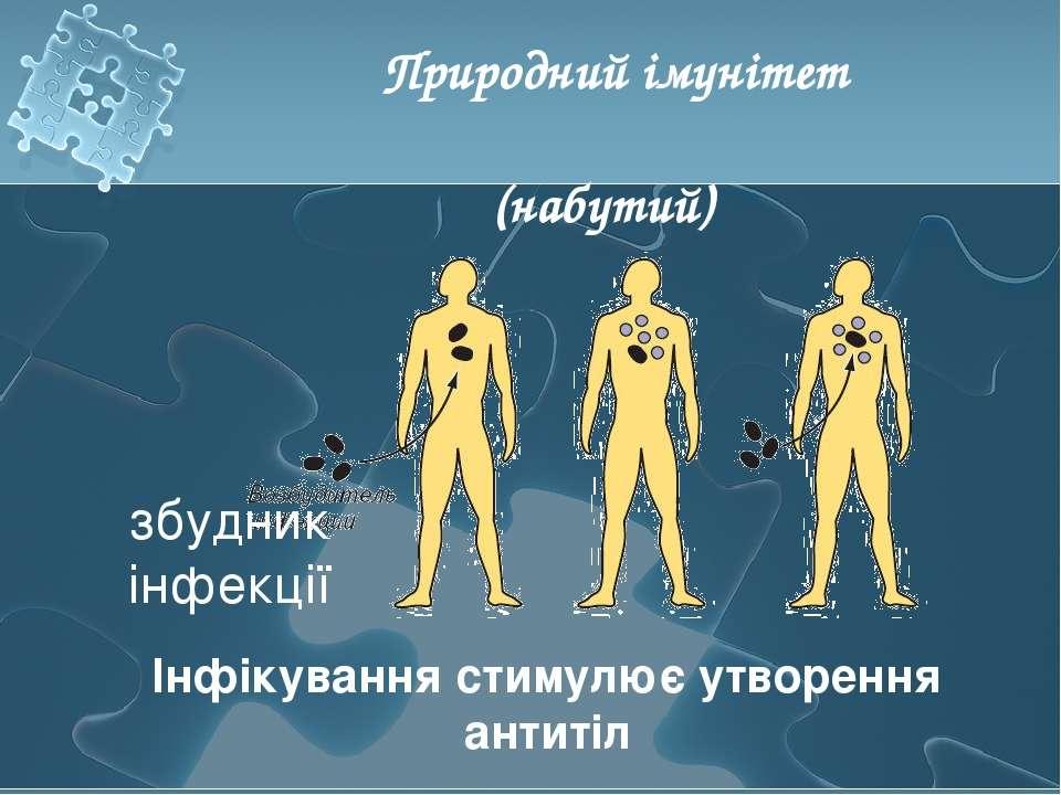 Інфікування стимулює утворення антитіл Природний імунітет збудник інфекції (н...