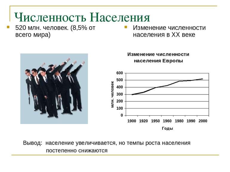 Численность Населения 520 млн. человек. (8,5% от всего мира) Вывод: население...