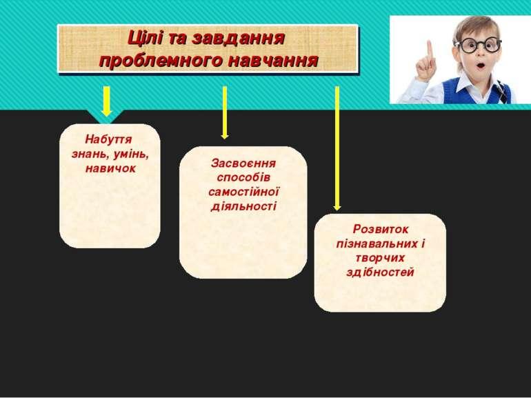Цілі та завдання проблемного навчання Набуття знань, умінь, навичок Засвоєння...