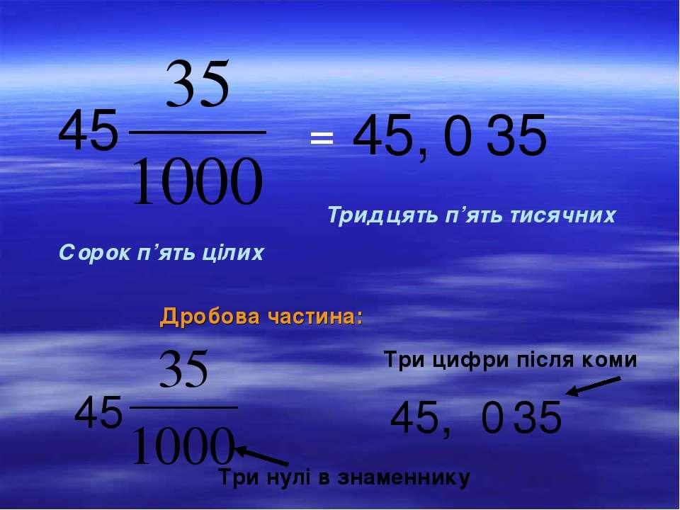 = 45 0 35 Сорок п'ять цілих 45, Тридцять п'ять тисячних Дробова частина: 45 0...