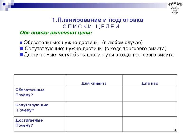 * 1.Планирование и подготовка С П И С К И Ц Е Л Е Й Оба списка включают цели:...