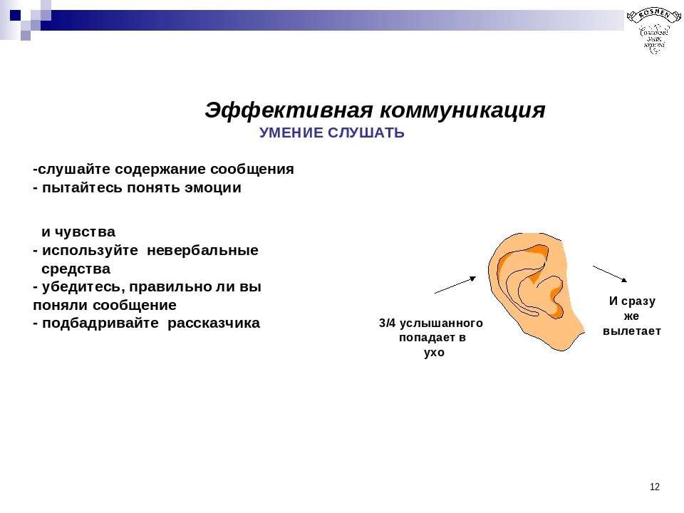 * Эффективная коммуникация УМЕНИЕ СЛУШАТЬ -слушайте содержание сообщения - пы...