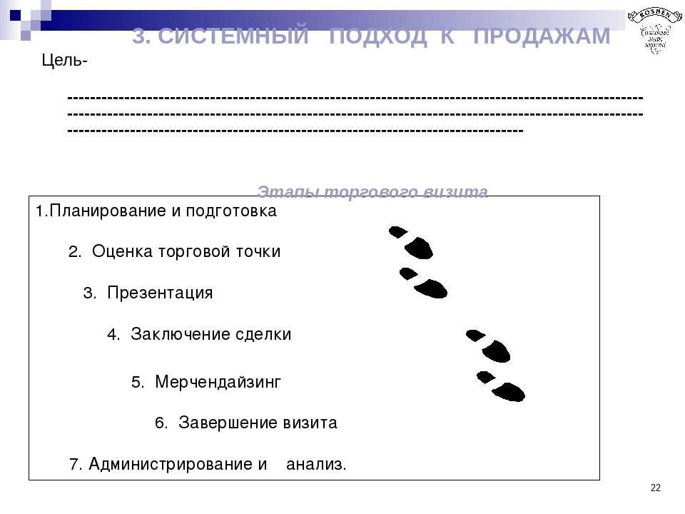 * 1.Планирование и подготовка 2. Оценка торговой точки 3. Презентация 4. Закл...