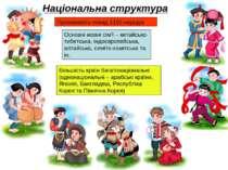 Національна структура Проживають понад 1100 народів Більшість країн багатонац...