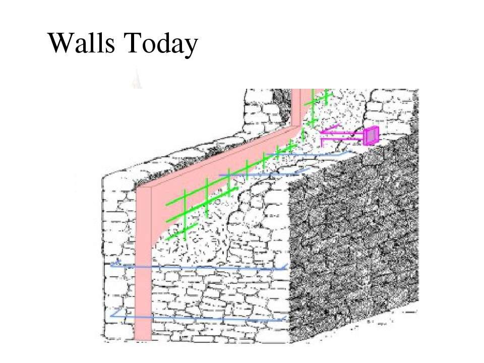 Walls Today