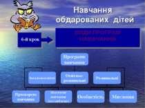 Навчання обдарованих дітей 6-й крок ВИДИ ПРОГРАМ НАВАЧАННЯ