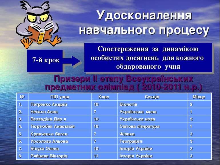 Удосконалення навчального процесу Призери ІІ етапу Всеукраїнських предметних ...