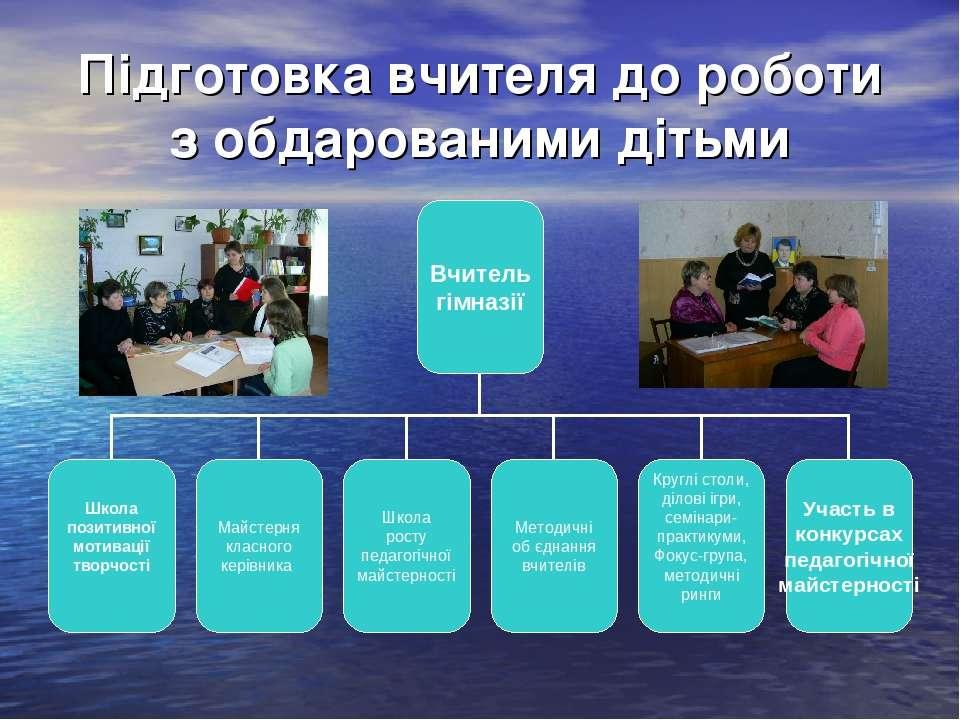 Підготовка вчителя до роботи з обдарованими дітьми