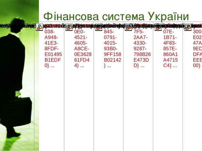Фінансова система України