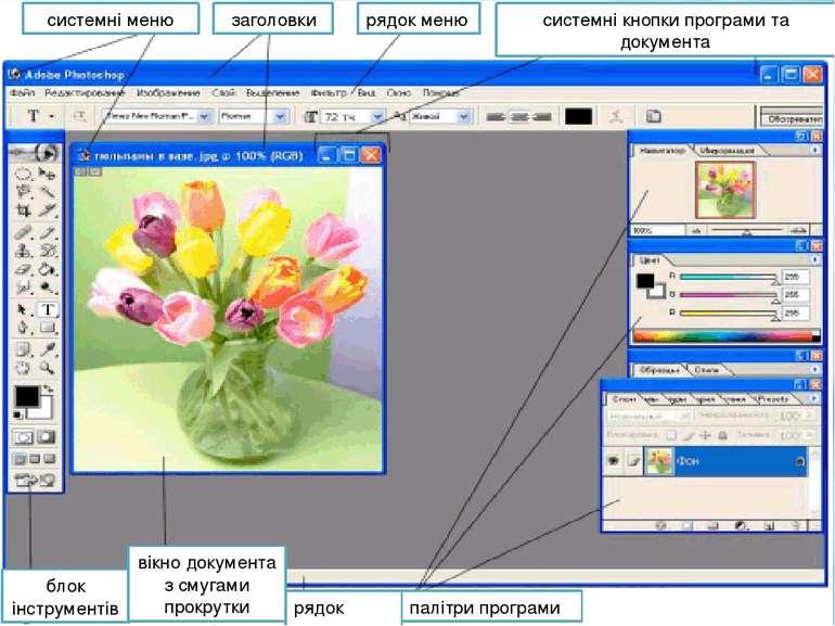 системні меню заголовки рядок меню системні кнопки програми та документа блок...