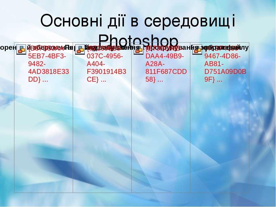 Основні дії в середовищі Photoshop
