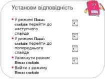 Установи відповідність У режимі Показ слайдів перейти до наступного слайда У ...