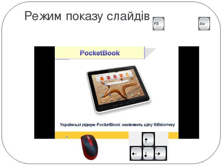 Режим показу слайдів
