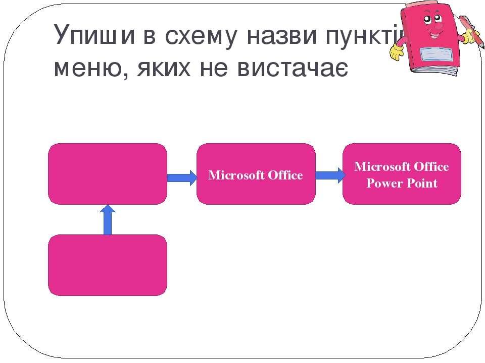 Упиши в схему назви пунктів меню, яких не вистачає Microsoft Office Microsoft...