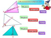 Медіана бісектриса висота м е д і а н а Медіана Медіана бісектриса бісектриса...