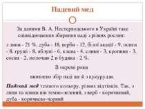 Падевий мед За даними B. А. Нестерводського в Україні таке співвідношення зби...