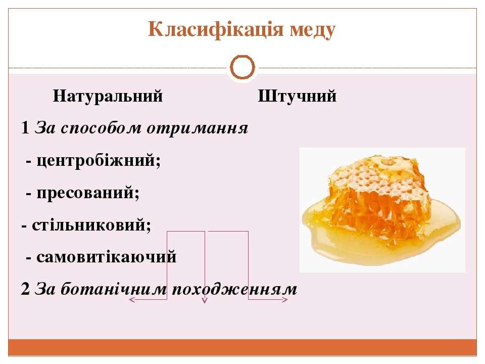 Класифікація меду Натуральний Штучний 1 За способом отримання - центробіжний;...