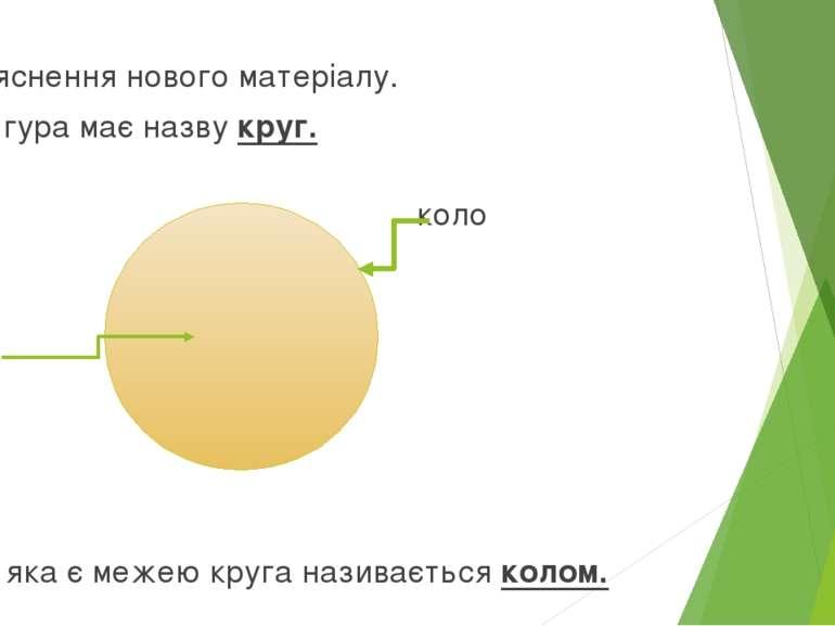 2. Пояснення нового матеріалу. Ця фігура має назву круг. коло круг Лінія, яка...