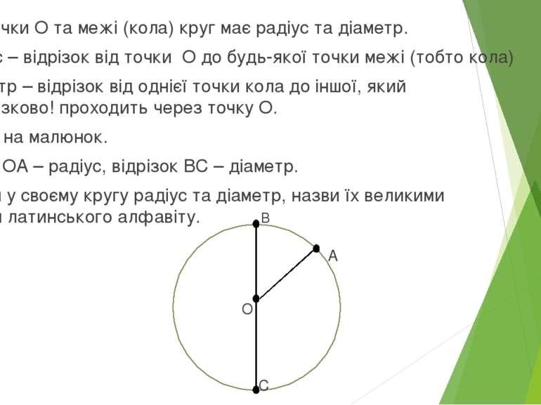 Окрім точки О та межі (кола) круг має радіус та діаметр. Радіус – відрізок ві...
