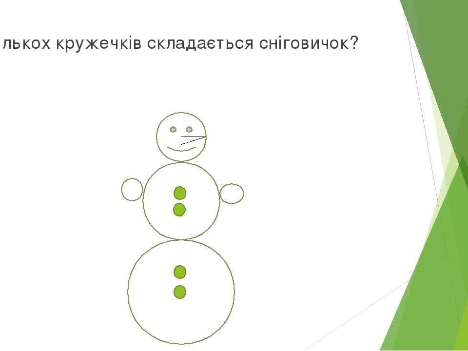 Зі скількох кружечків складається сніговичок?