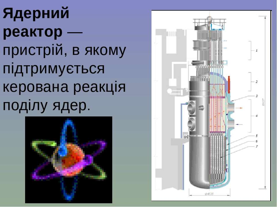 Ядерний реактор— пристрій, в якому підтримується керована реакція поділу ядер.