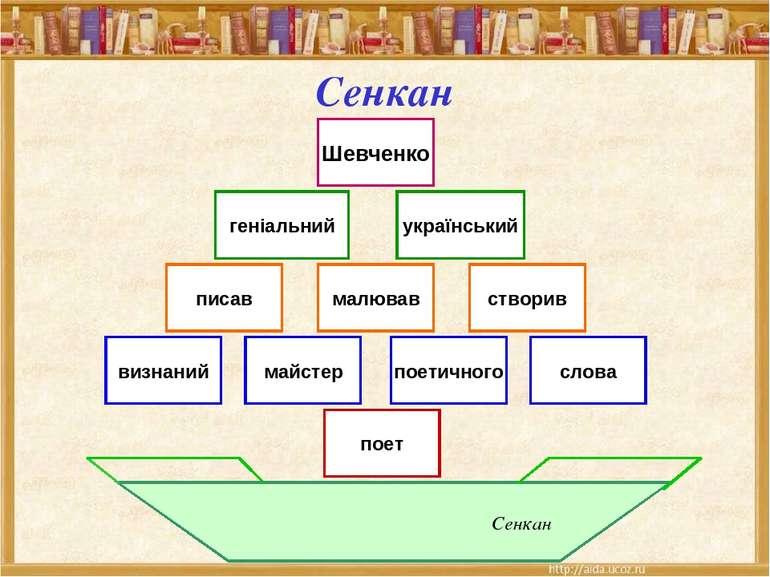 Сенкан Сенкан Шевченко геніальний український писав малював створив визнаний ...