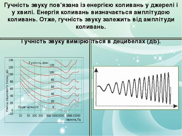 Гучність звуку пов'язана із енергією коливань у джерелі і у хвилі. Енергія ко...