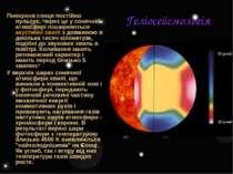 Геліосейсмологія Поверхня сонця постійно пульсує. Через це у сонячній атмосфе...