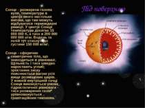 Під поверхнею Сонце - розжарена газова куля, температура в центрі якого насті...