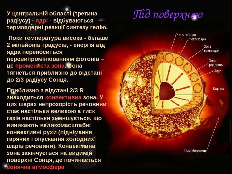 Під поверхнею У центральній області (третина радіусу) - ядрі - відбуваються т...