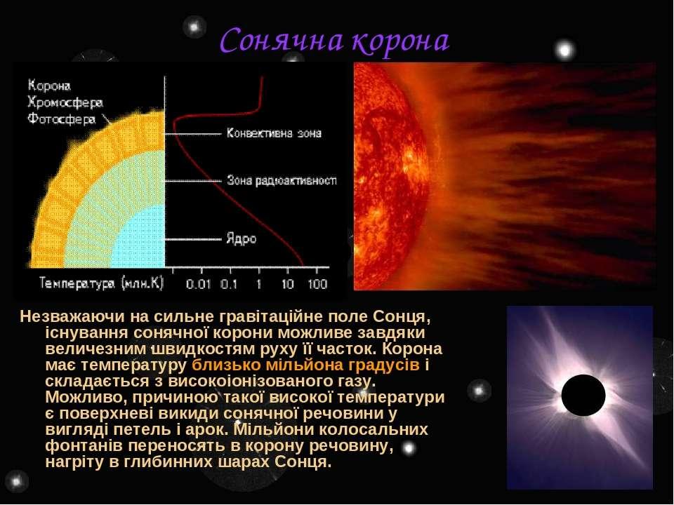 Сонячна корона Незважаючи на сильне гравітаційне поле Сонця, існування сонячн...