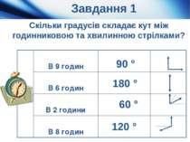 90 ° 180 ° 60 ° 120 ° Скільки градусів складає кут між годинниковою та хвилин...