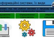 Інформаційні системи, їх види Розділ 1 § 3 Як бачимо, під час роботи системи ...