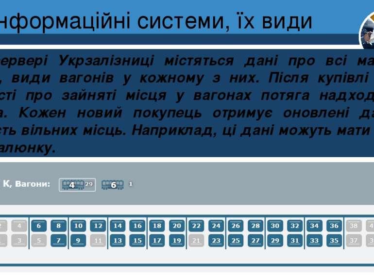 Інформаційні системи, їх види Розділ 1 § 3 На сервері Укрзалізниці містяться ...