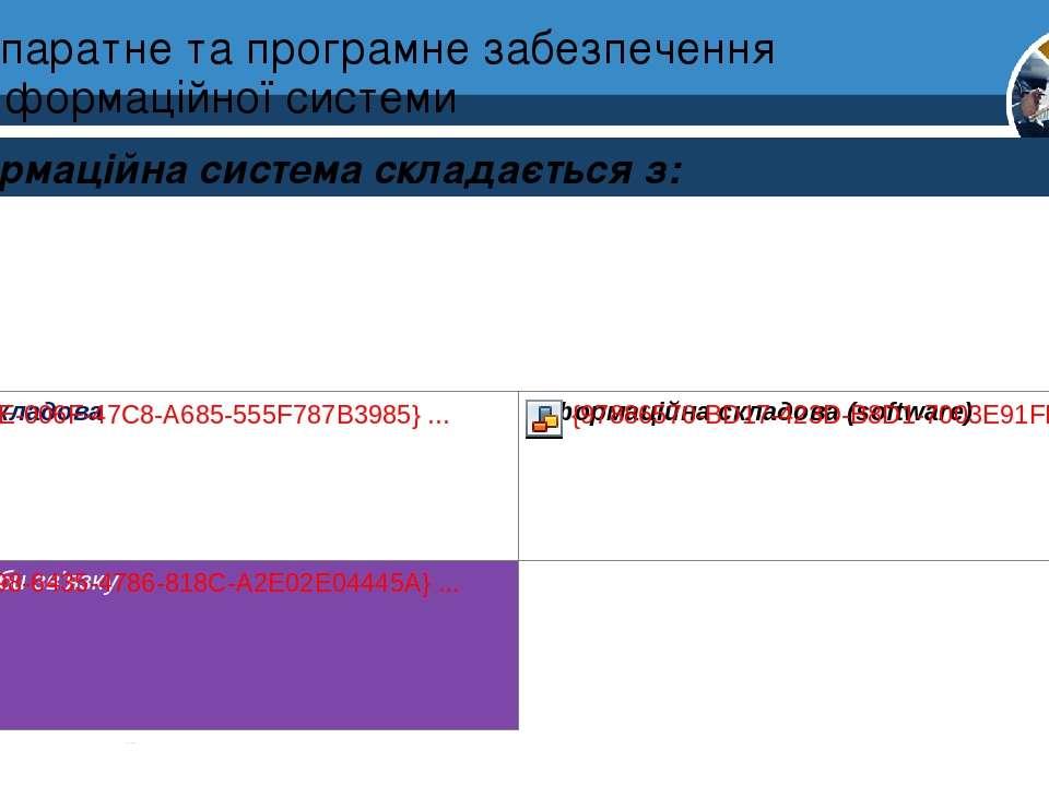 Апаратне та програмне забезпечення інформаційної системи Інформаційна система...