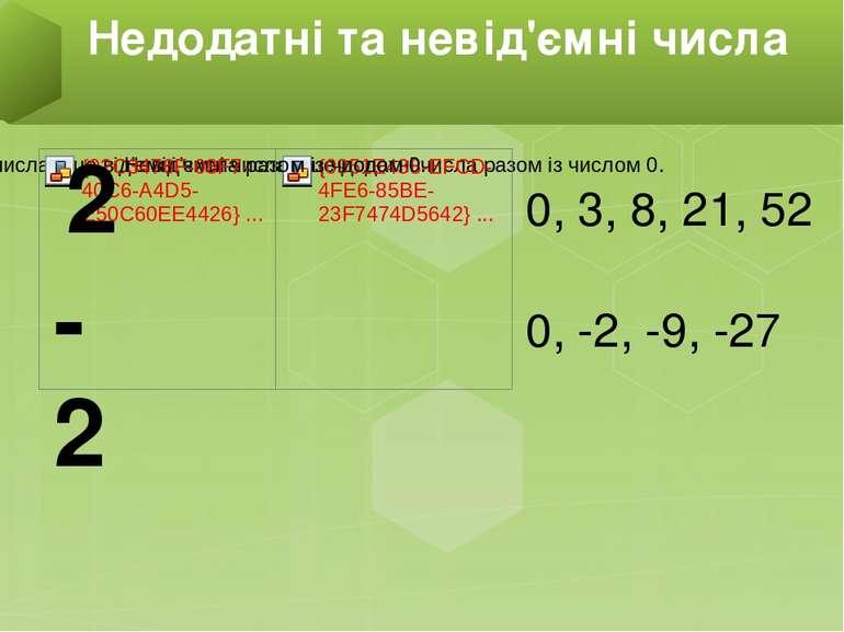 0, 3, 8, 21, 52 Недодатні та невід'ємні числа 2 -2 0, -2, -9, -27
