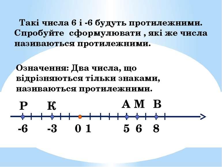 0 1 А -3 -6 6 В М К Р 5 8 Такі числа 6 і -6 будуть протилежними. Спробуйте сф...