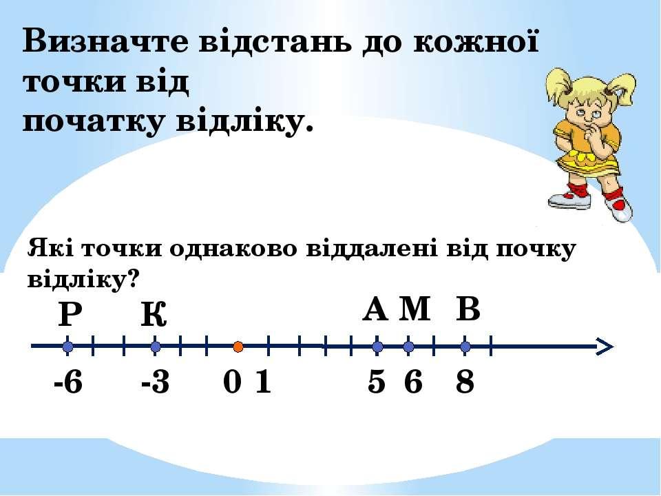 0 1 А -3 -6 6 В М К Р Визначте відстань до кожної точки від початку відліку. ...