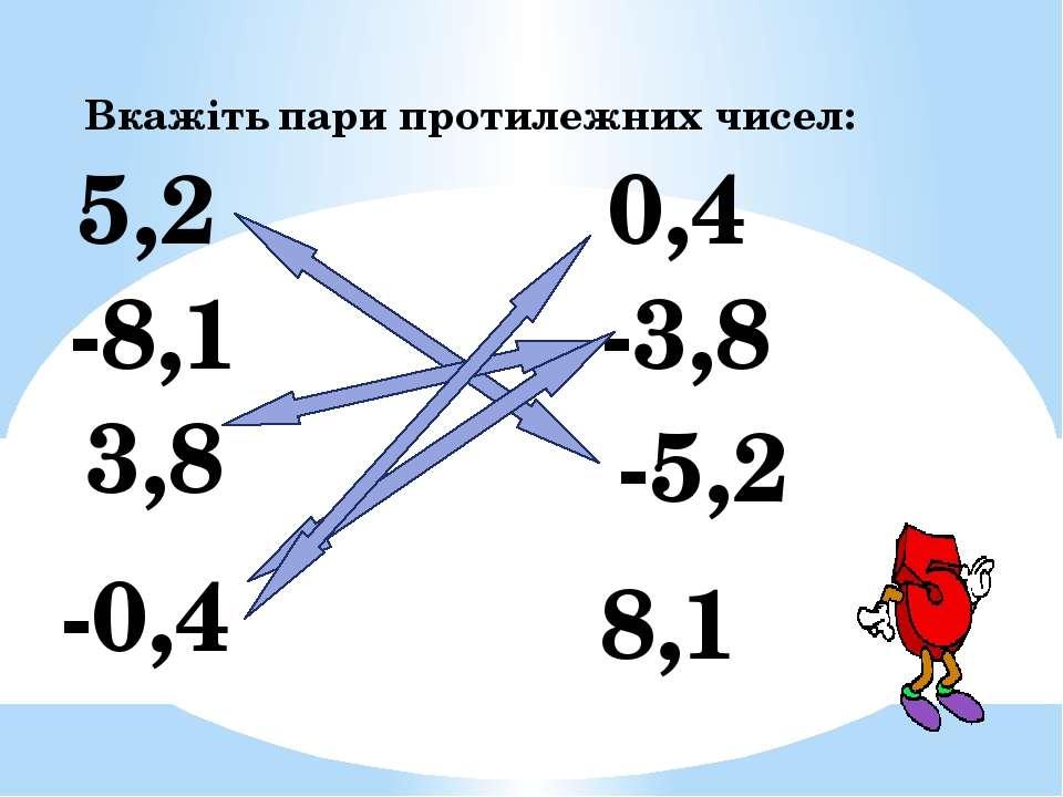 Вкажіть пари протилежних чисел: 5,2 -5,2 -3,8 -8,1 3,8 8,1 -0,4 0,4
