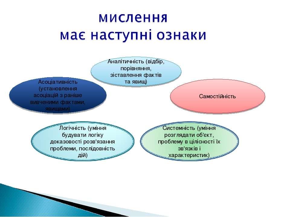 Аналітичність (відбір, порівняння, зіставлення фактів та явищ) Асоціативність...