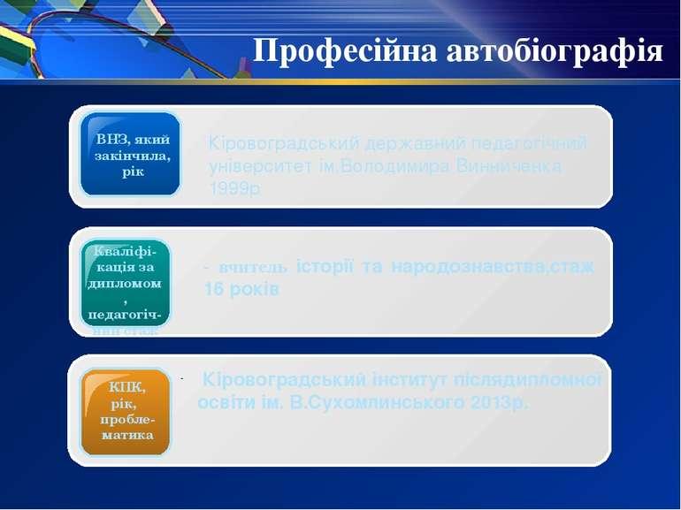 Професійна автобіографія ВНЗ, який закінчила, рік Кіровоградський державний п...