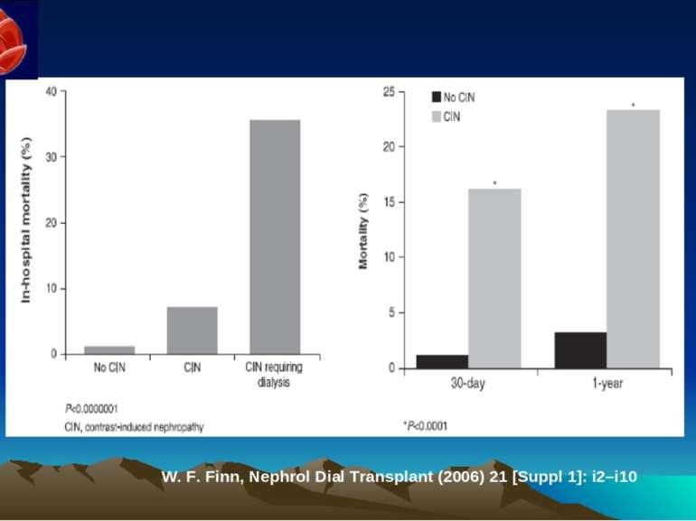 W. F. Finn, Nephrol Dial Transplant (2006) 21 [Suppl 1]: i2–i10
