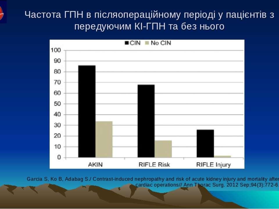 Частота ГПН в післяопераційному періоді у пацієнтів з передуючим КІ-ГПН та бе...