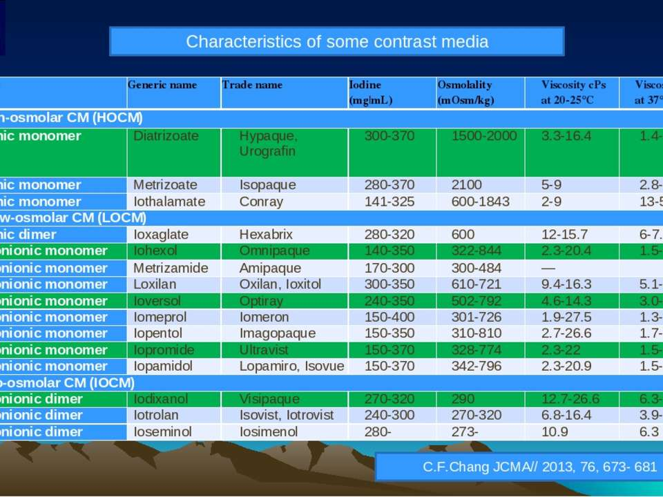 Characteristics of some contrast media C.F.Chang JCMA// 2013, 76, 673- 681 Ty...
