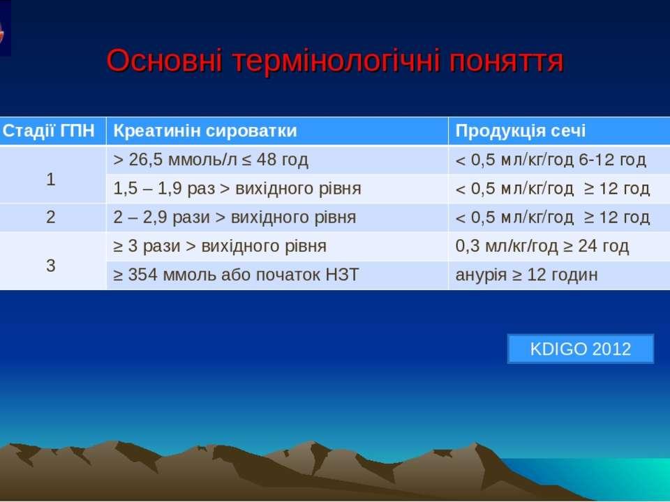 Основні термінологічні поняття KDIGO 2012 Стадії ГПН Креатинін сироватки Прод...