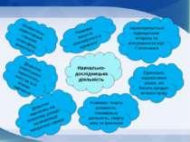 Навчально-дослідницька діяльність Характеризується підвищенням інтересу та вт...