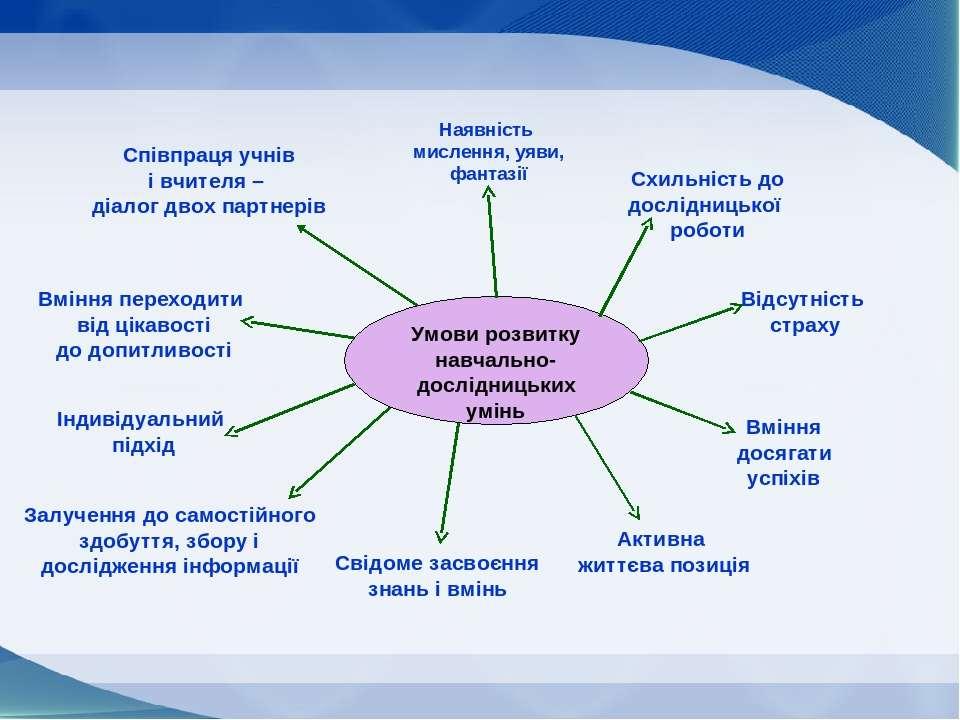 Умови розвитку навчально-дослідницьких умінь Співпраця учнів і вчителя – діал...
