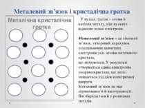 Металевий зв'язок і кристалічна гратка Металічна кристалічна гратка + + + + У...