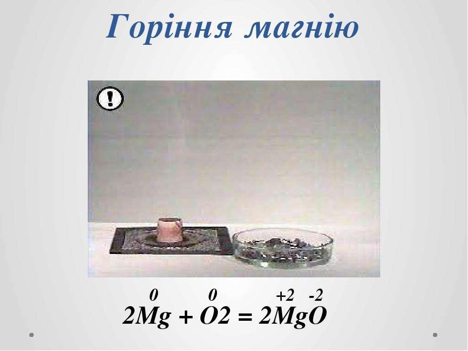 Горіння магнію 0 0 +2 -2 2Мg + O2 = 2MgO